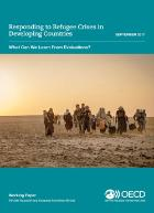 cover for the working paper Responding to Refugee Crises in Developing Countries: What Can We Learn From Evaluations?