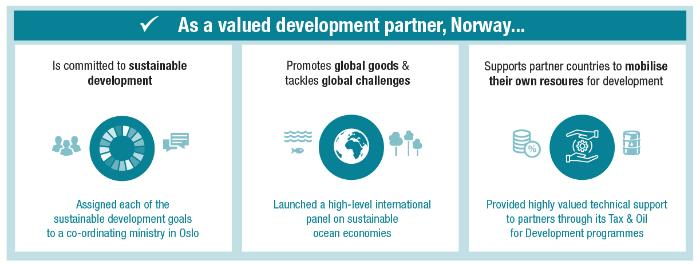 Norway as a valued development partner