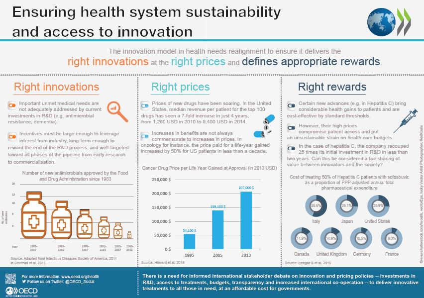 Ensuring-health-system-sustainability-and-access-to-innovation