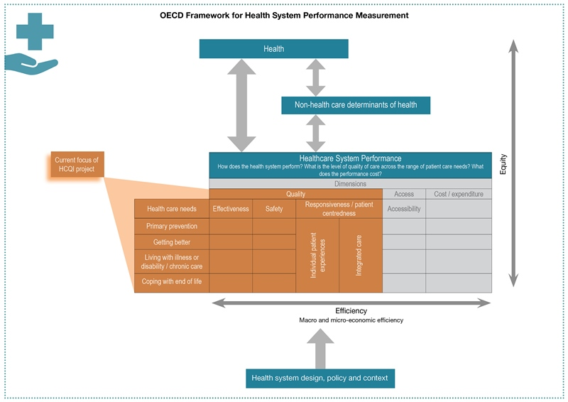 Health-system-performance-measurement-framework-2016