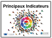 Principaux Indicateurs