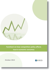 Cover for the factsheet on how competition affects macro-economic outcomes