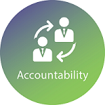 accountability pillar