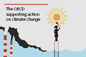 Action on climate change
